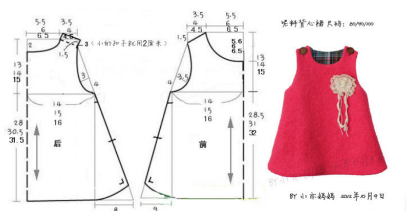 Как сшить платье девочке для начинающих