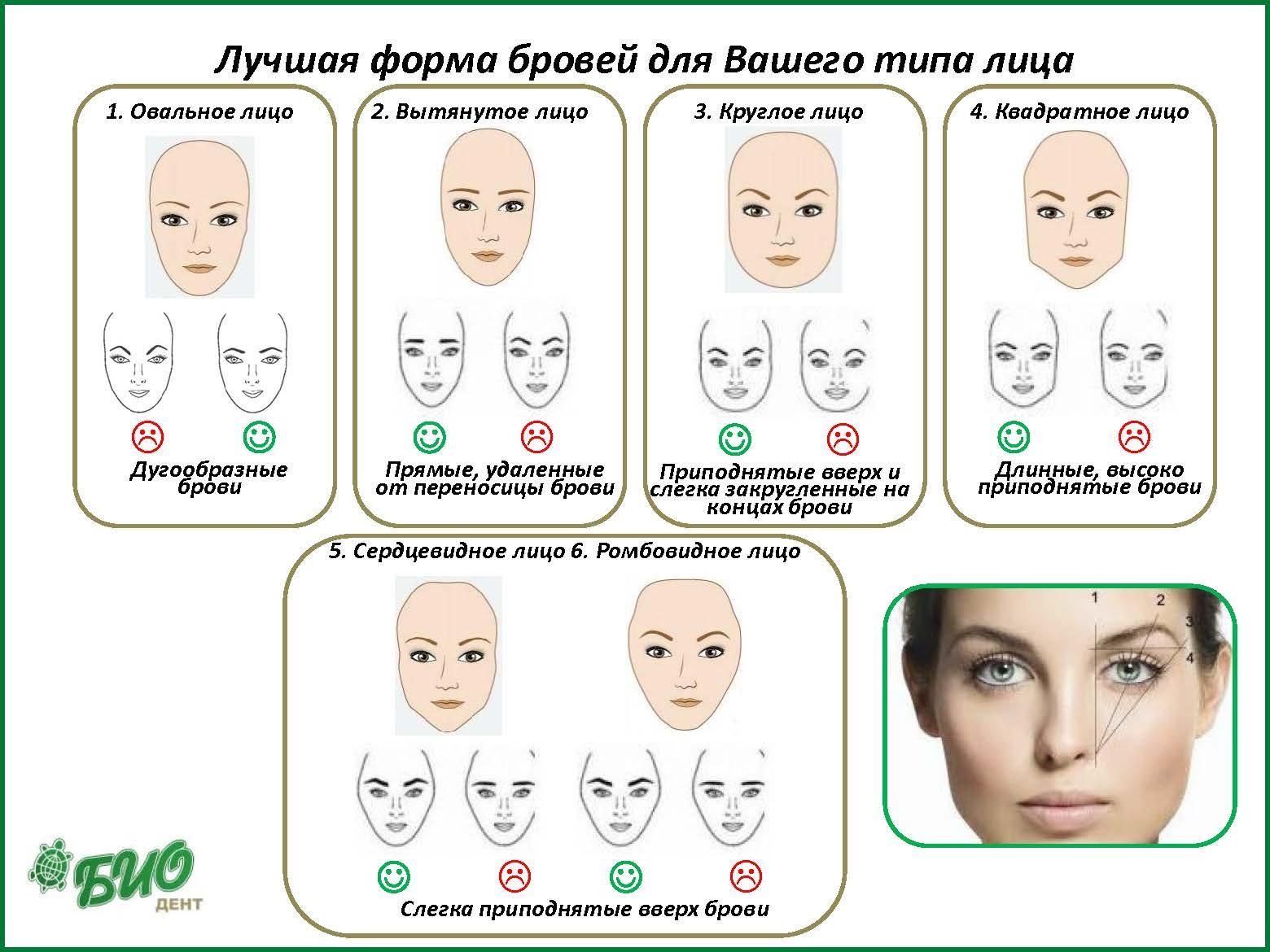 Не могу определить форму лица и брови