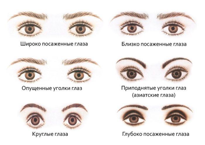 Стрелки на глазах схема фото 155