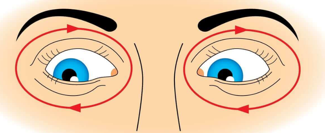 Упражнения определять по глазам