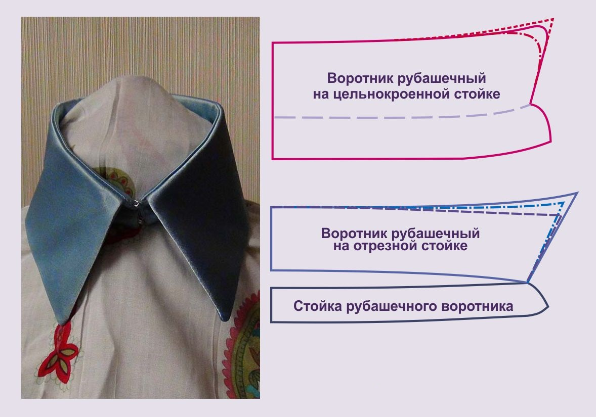 Как сделать воротник из воротника рубашки