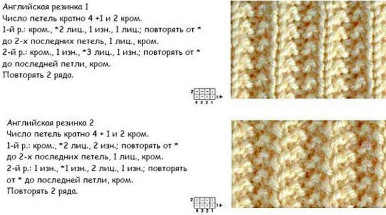 Узор резинки спицами и схема