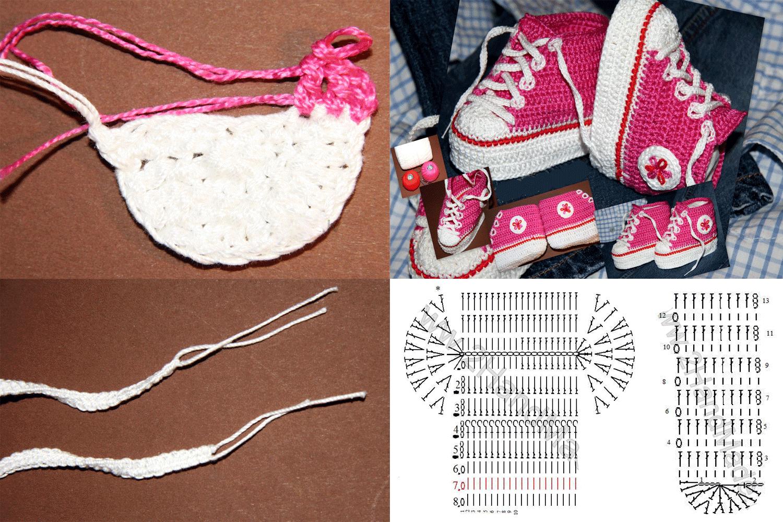 Пошаговое вязание пинеток для новорожденной
