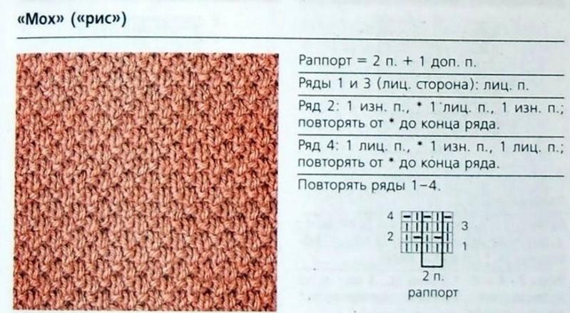 Вязание на спицах из ириса узоры