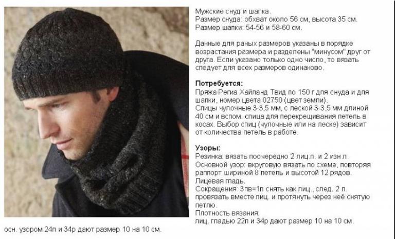 Вязание шапок и шарфов спицами. Схемы и описания