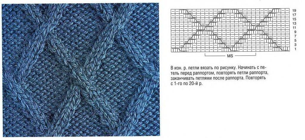 Схема вязанного спицами ромбами