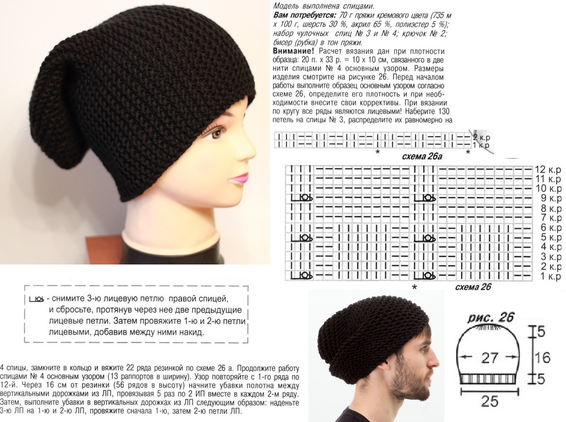 Модная шапка спицами от chelsea market hat от дизайнера caryl pierre.
