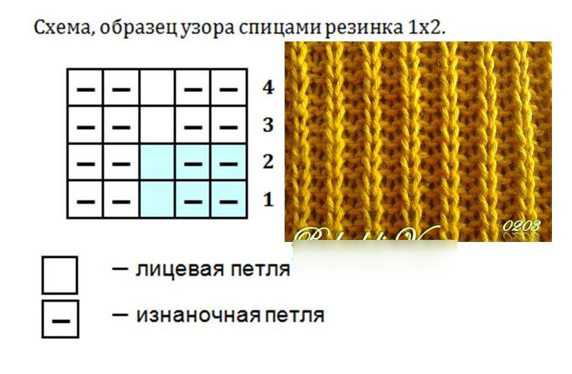 Вязание спицами объемная резинка схема вязания 696