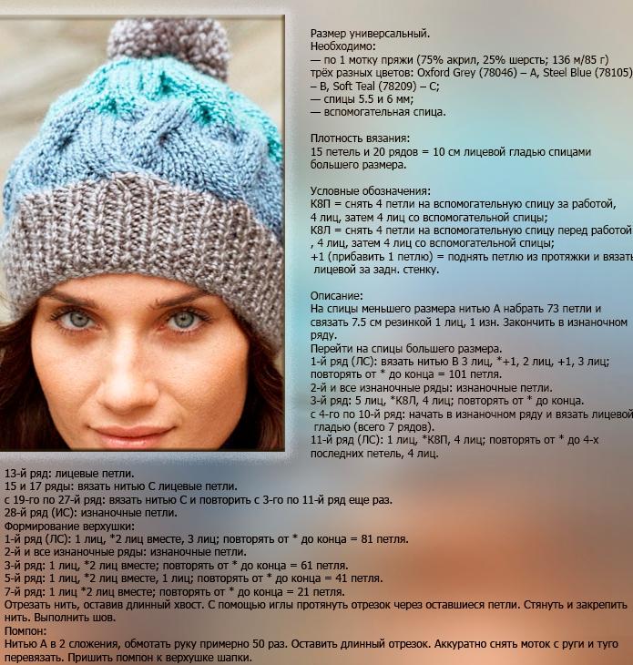 Узор для вязания шапки с косами спицами