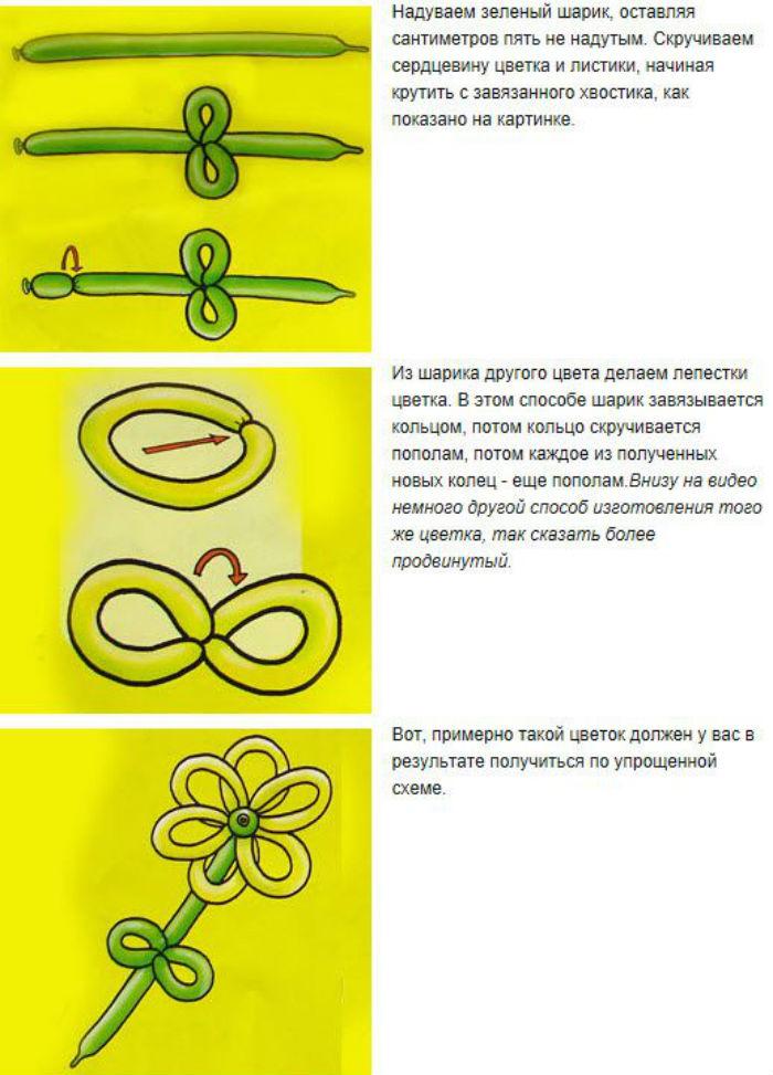 Как сделать цветы из шаров пошаговое