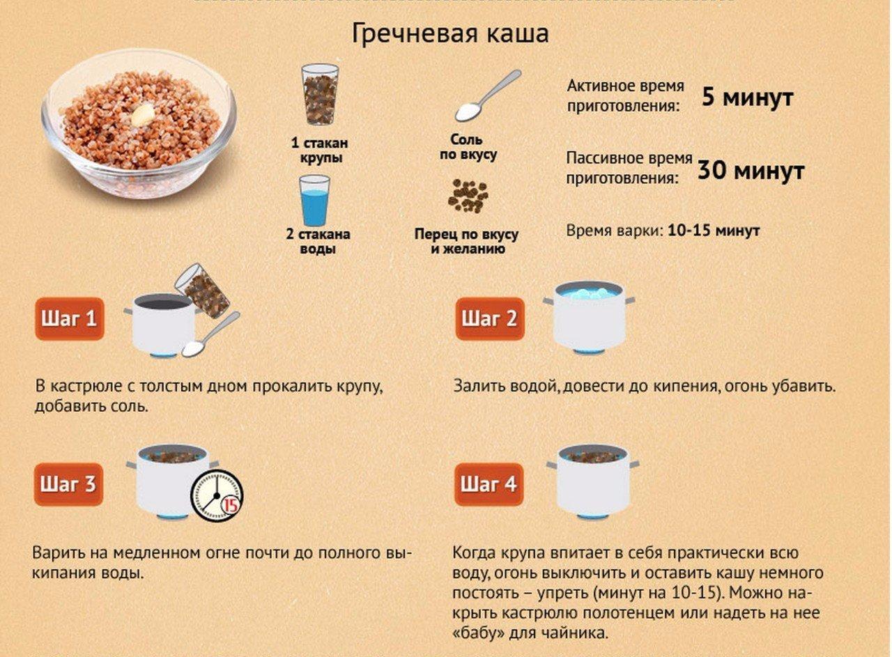 Приготовить кашу из гречки молочную