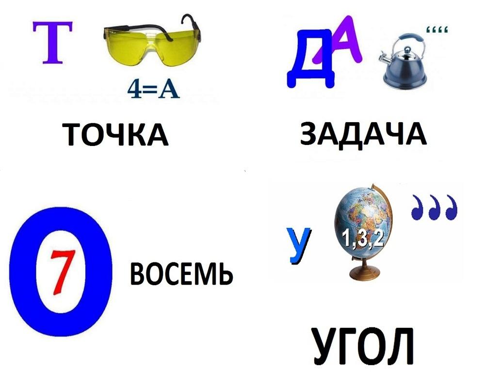 Алгебра 4-7 классы ребусы