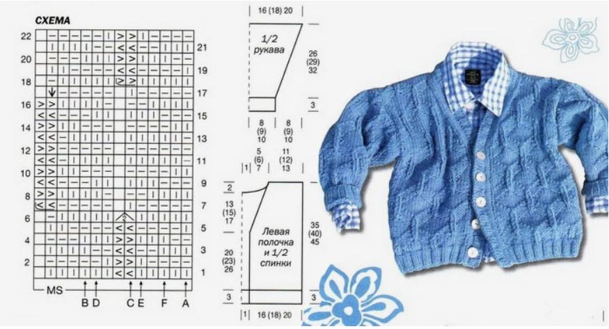 Вязание спицами детские кофточки от двух лет