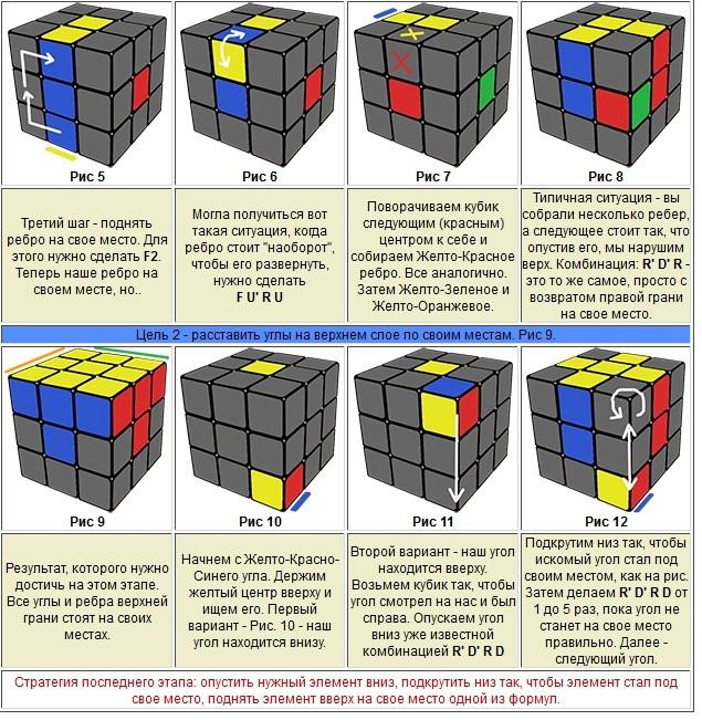 Собираем кубик рубика поэтапно