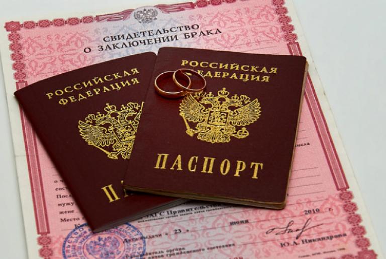 документы для смены фамилии в паспорте при разводе пожелание