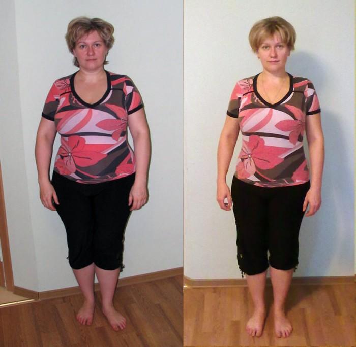 Реальное похудение блог